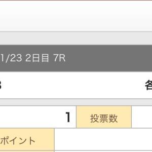 1月23日の結果!!防府競輪!!唐津競艇!!