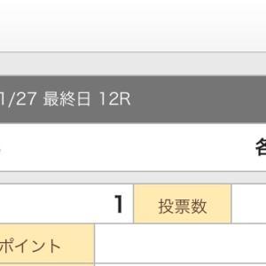 1月27日の狙い打ち!!静岡競輪!!
