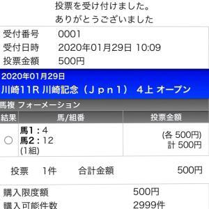 1月29日の狙い打ち!!川崎記念!!