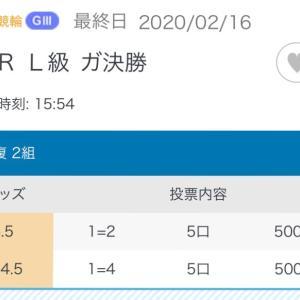 2月16日の狙い打ち!!小倉記念!!