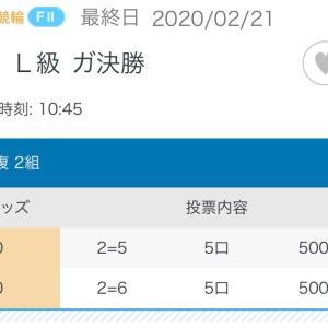 2月21日の狙い打ち!!広島競輪!!