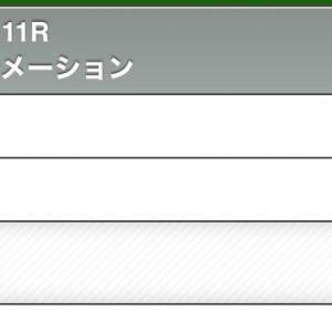 3月29日の結果!!高松宮記念!ガールズコレクション!ウィナーズカップ!