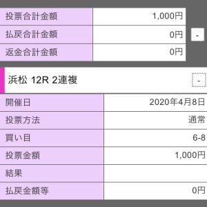 4月8日の結果!!浜松オート!!