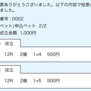 4月21日の結果!!津競艇!!