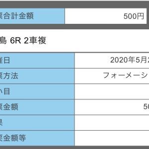 5月28日の狙い打ち!!広島競輪!!