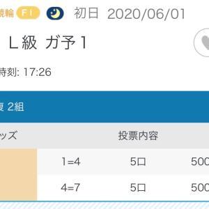 6月1日の狙い打ち!!武雄競輪!!!