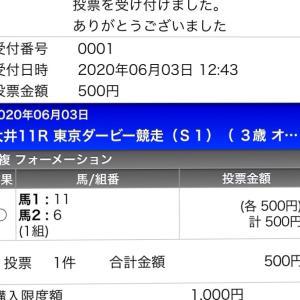 6月3日の狙い打ち!!東京ダービー!!