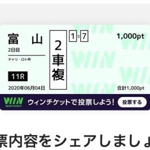 6月4日の結果!!富山競輪!!