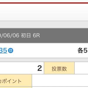 6月6日の狙い打ち!!久留米記念!松戸競輪!!