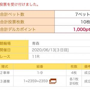 6月13日の結果!!青森競輪!