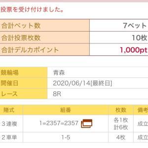 6月14日の結果!!青森競輪!高知ダービー!向日町競輪!!