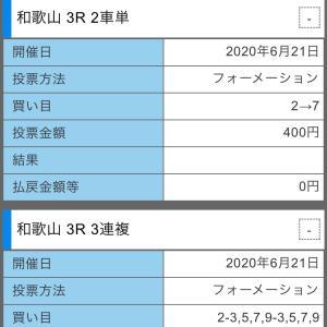 6月21日の結果!!高松宮記念杯競輪!川崎競輪!いわき平競輪!!