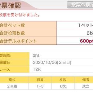 10月6日の結果!!富山競輪!!