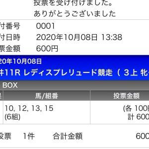 10月8日の結果!!レディースプレリュード!!