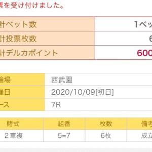 10月9日の結果!!西武園競輪!!
