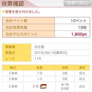 8月18日の結果!!オールスター競輪!
