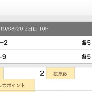 8月20日の狙い打ち!!四日市競輪!!