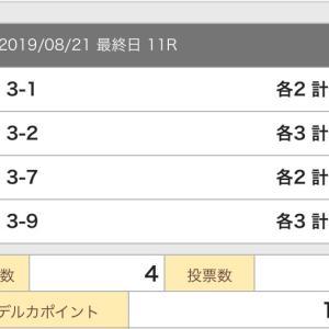 8月21日の結果!!四日市競輪!!