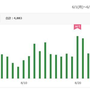 城崎温泉 喜楽 ブログ アクセス 人気ランキング★2020年6月