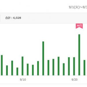 城崎温泉 喜楽 ブログ アクセス 人気ランキング★2020年9月