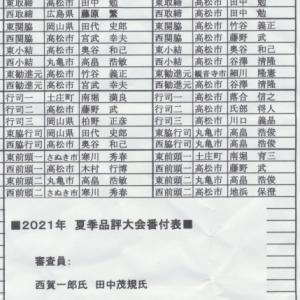 讃岐らんちゅう愛好会夏季品評大会番付。
