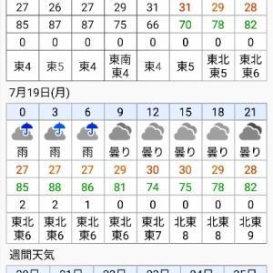暴風雨5連チャン!?