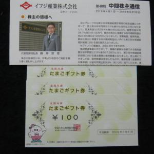 【株主優待】この券の有効期限は2024年3月31日まで
