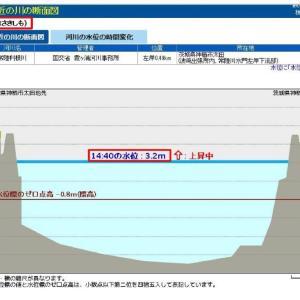 利根川の水が霞ヶ浦に逆流。