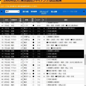 巨人vs阪神の1995年のスコアを見てみた