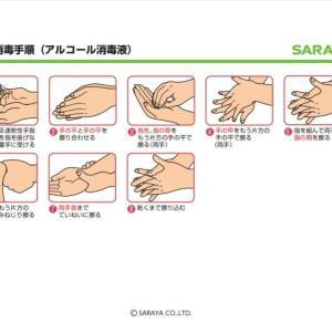 正しい手指衛生