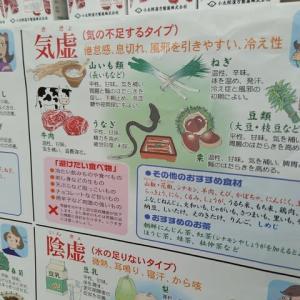 夏の養生法