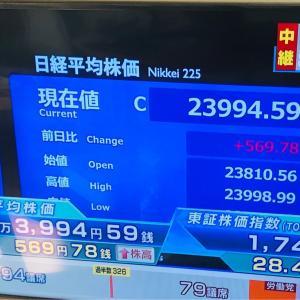 日経平均前場は、23994.59  +569.78円 2019.12.13