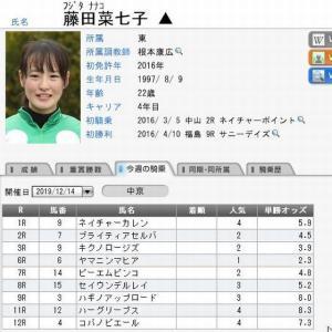 藤田菜々子騎手は、今日勝利して100勝目できるのか? 2019.12.14
