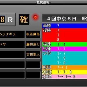 中京8Rの3連複馬券が当たりました。 2019.12.15