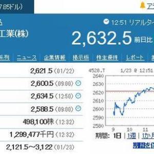 日経平均株価が大幅下落する中、小野薬品工業は年初来高値更新しました。  2020.01.23