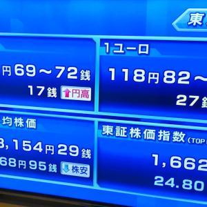 日経平均株価は、368円95銭安です。 2020.02.18