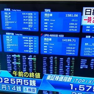 日経平均株価前場は401円14銭安でした。 2020.02.27