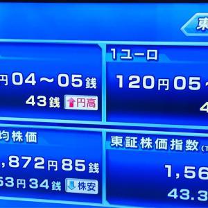 日経平均株価は、553円34銭安です。 2020.02.27