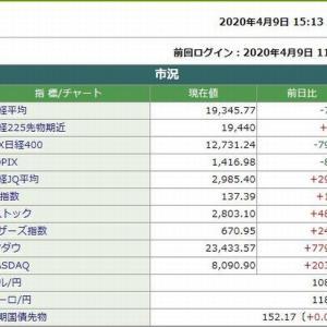 日経平均株価終値は、7円47銭安でした。 2020.04.09
