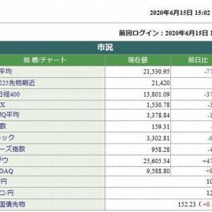 日経平均株価終値は、774.53円安でした。 2020.06.15