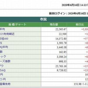 日経平均株価は、1034.72円高です。 2020.06.16