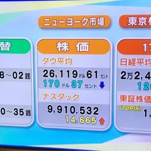 為替レートは、円高の106.99円でした。 2020.06.18