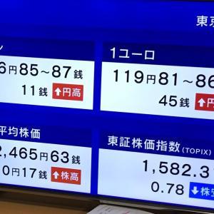 日経平均株価は、110.17円高です。    2020.06.19