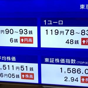 日経平均株価は156.05円高です。  2020.06.19