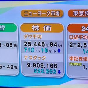 為替レートは、円安の107.04円でした。 2020.06.25