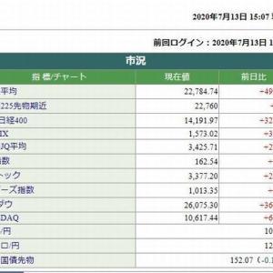 日経平均株価終値は、493.93円高でした。 2020.07.13