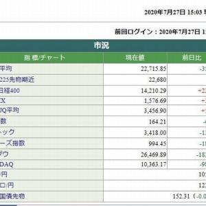 日経平均株価終値は、33.76円安でした。 2020.07.27