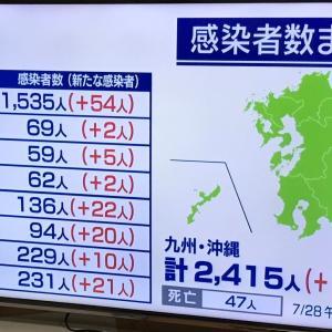 九州・沖縄の感染状況  2020.07.29