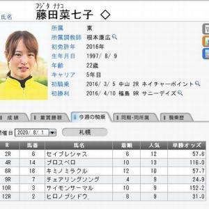 藤田菜七子騎手、土曜日の成績   2020.08.02