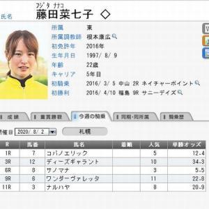 藤田菜七子騎手、日曜日の騎乗予定 2020.08.02